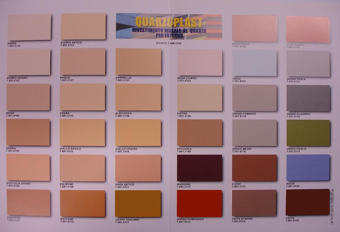 Tabella Colori Sikkens Ral mobili lavelli: tabella colore per esterni